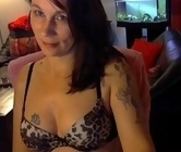 Live sex